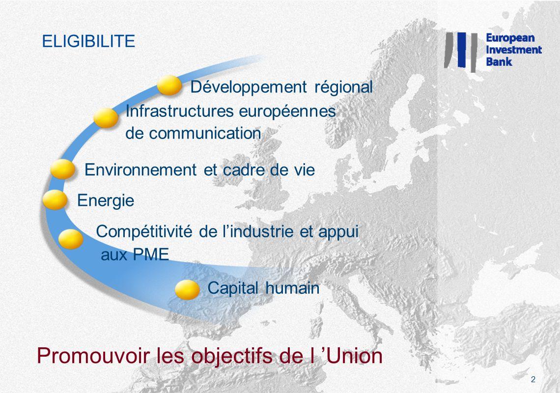 Développement régional Infrastructures européennes de communication Environnement et cadre de vie Energie Compétitivité de lindustrie et appui aux PME Capital humain ELIGIBILITE Promouvoir les objectifs de l Union 2