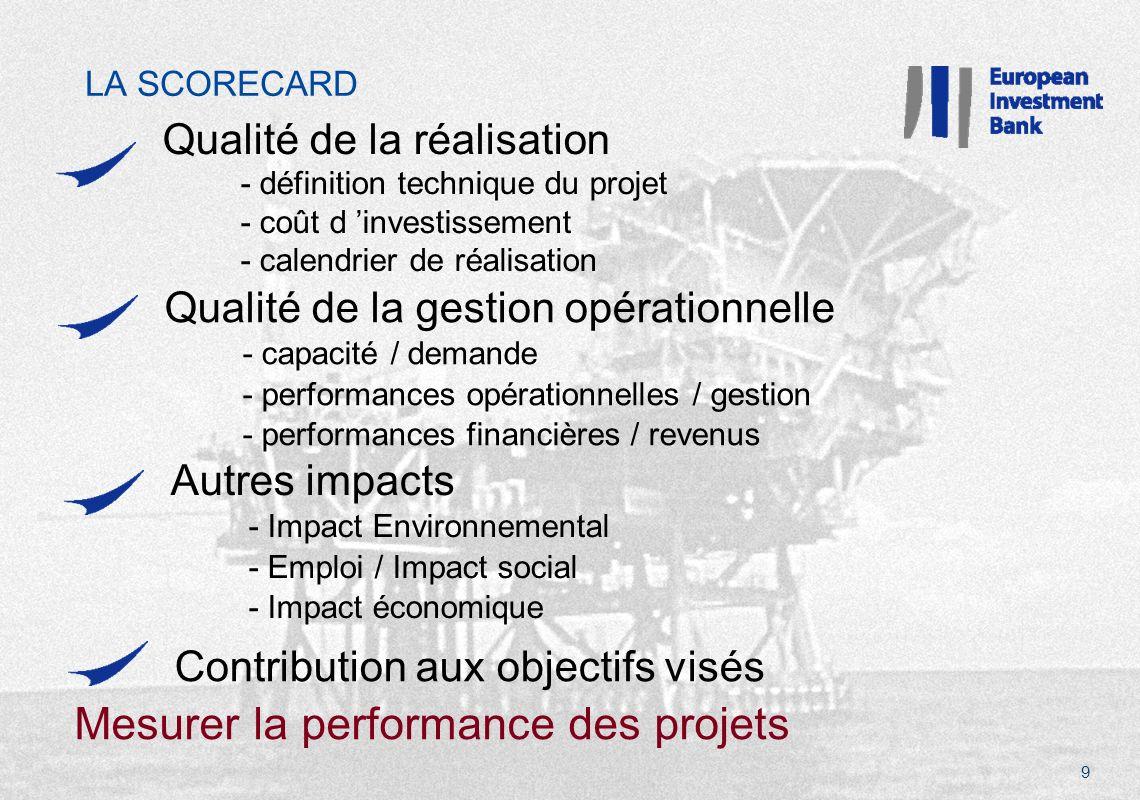 LA SCORECARD Mesurer la performance des projets 9 Qualité de la réalisation - définition technique du projet - coût d investissement - calendrier de réalisation Qualité de la gestion opérationnelle - capacité / demande - performances opérationnelles / gestion - performances financières / revenus Autres impacts - Impact Environnemental - Emploi / Impact social - Impact économique Contribution aux objectifs visés