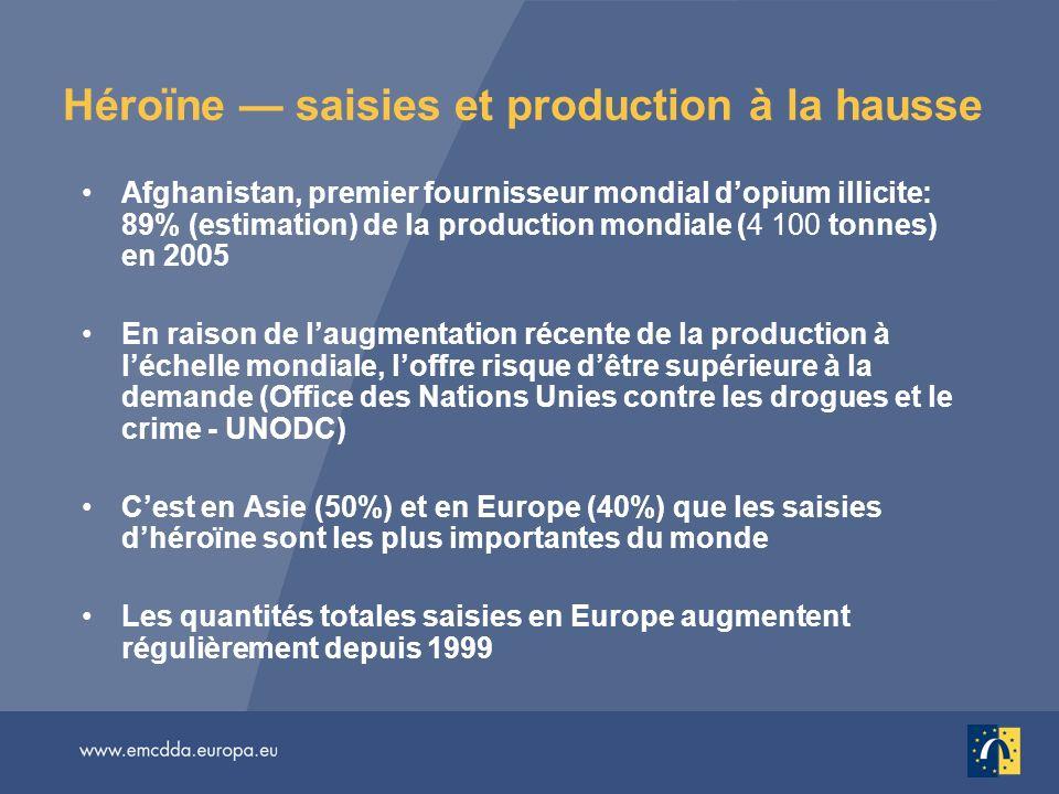 Héroïne saisies et production à la hausse Afghanistan, premier fournisseur mondial dopium illicite: 89% (estimation) de la production mondiale (4 100