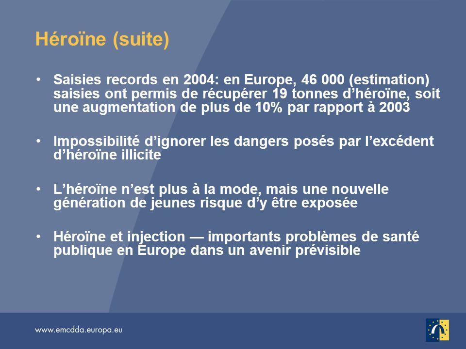 Héroïne (suite) Saisies records en 2004: en Europe, 46 000 (estimation) saisies ont permis de récupérer 19 tonnes dhéroïne, soit une augmentation de p