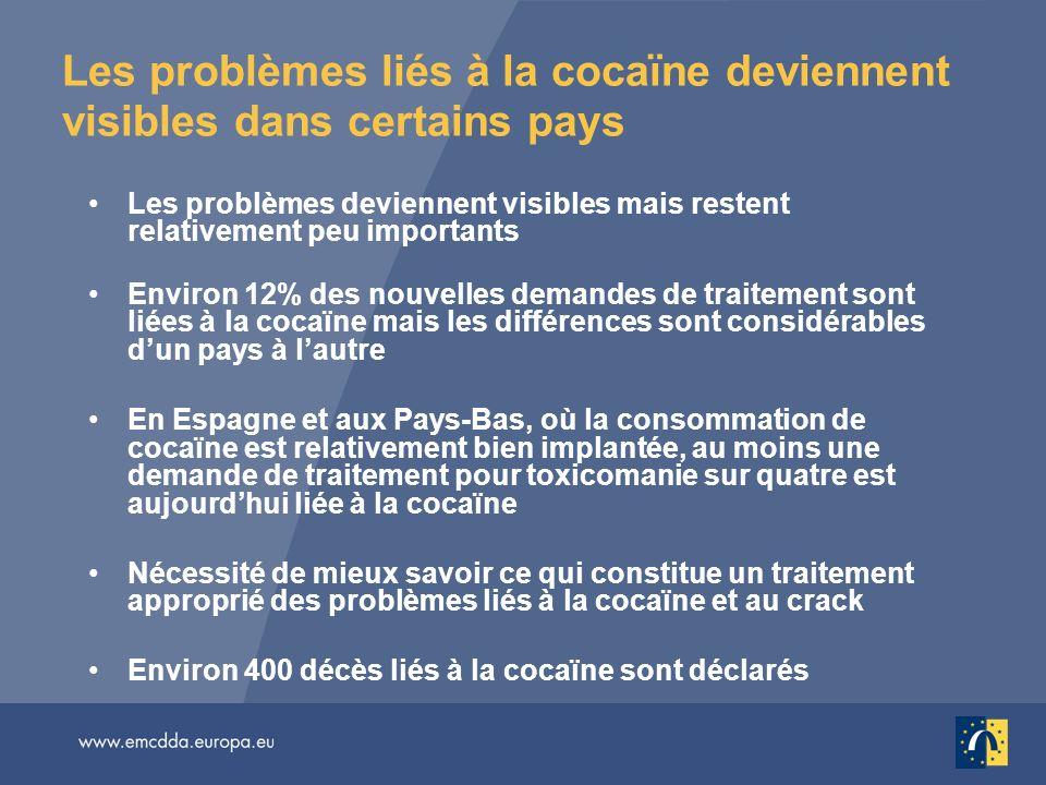 Les problèmes liés à la cocaïne deviennent visibles dans certains pays Les problèmes deviennent visibles mais restent relativement peu importants Envi