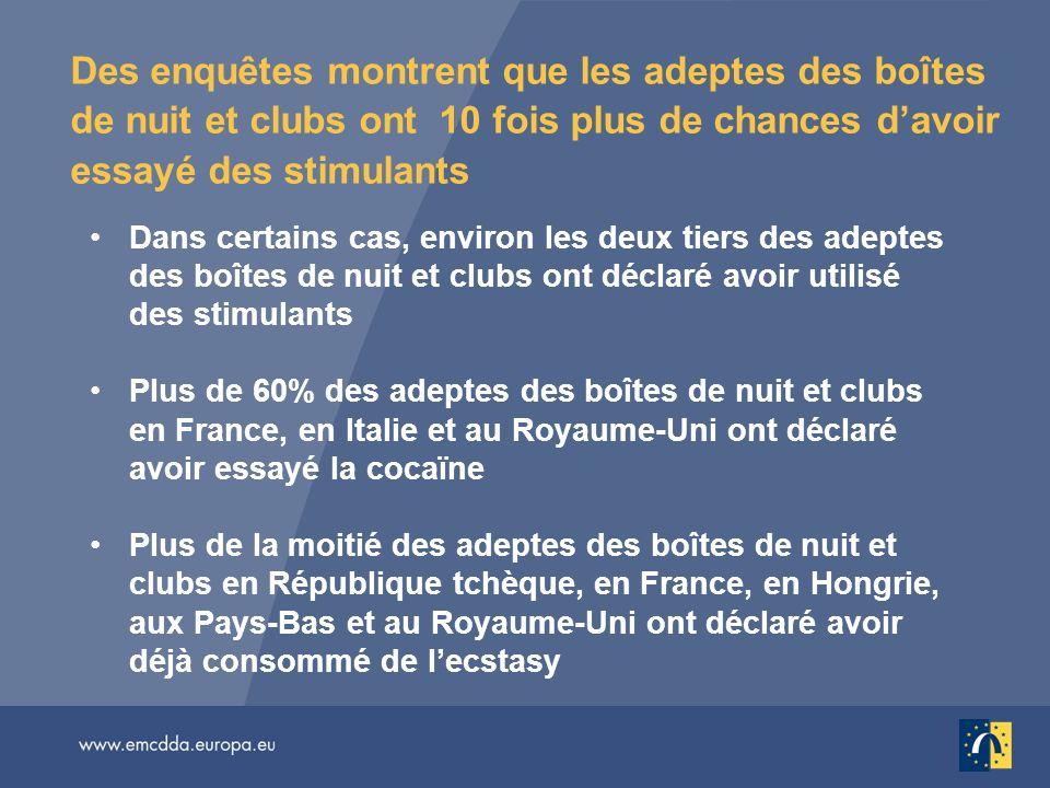 Des enquêtes montrent que les adeptes des boîtes de nuit et clubs ont 10 fois plus de chances davoir essayé des stimulants Dans certains cas, environ