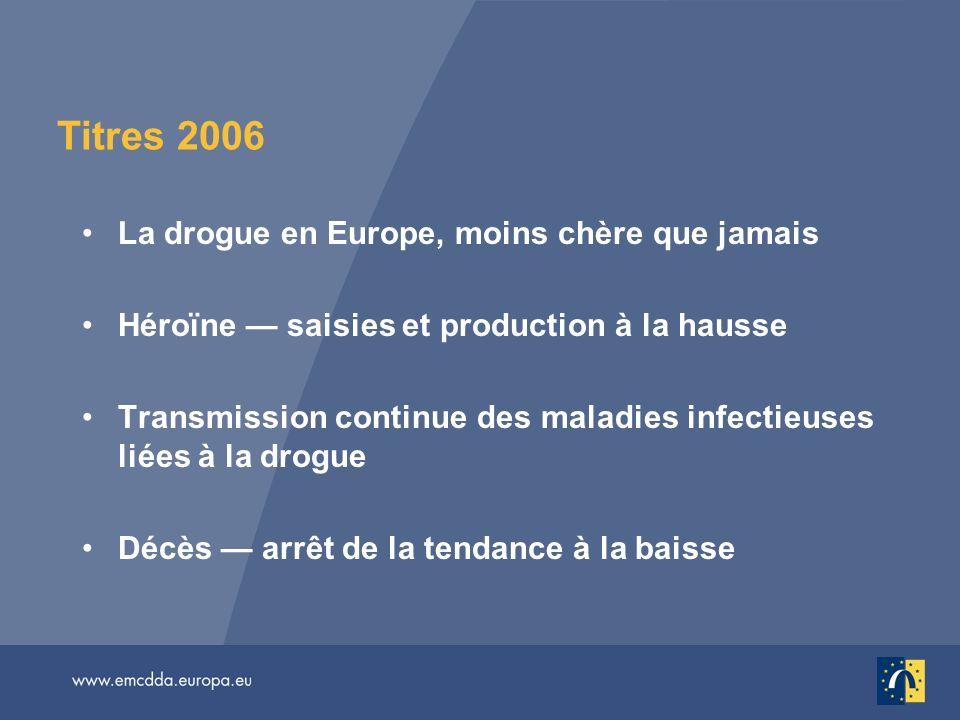 Cocaïne poursuite de la tendance à la hausse, mais quelques signes de stabilisation Environ 10 millions dEuropéens (plus de 3% de la population adulte de 15 à 64 ans) ont déjà consommé de la cocaïne Environ 3,5 millions en ont sans doute consommé lannée dernière (1%) Environ 1,5 million (0,5% de la population adulte) déclarent en avoir consommé au cours du mois dernier Historiquement, la consommation de cocaïne est élevée en Europe, mais elle reste inférieure à ce quelle est aux États-Unis où, au cours de la vie dadulte, elle est de 14% Fluctuation considérable: les taux de prévalence restent faibles dans de nombreux pays Dans les deux pays les plus touchés (Espagne, R.-U.), certains indices de stabilisation après les augmentations considérables à la fin des années 1990