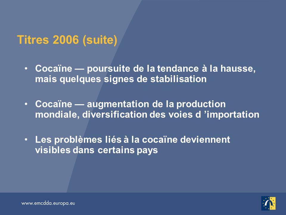 Titres 2006 (suite) Cocaïne poursuite de la tendance à la hausse, mais quelques signes de stabilisation Cocaïne augmentation de la production mondiale