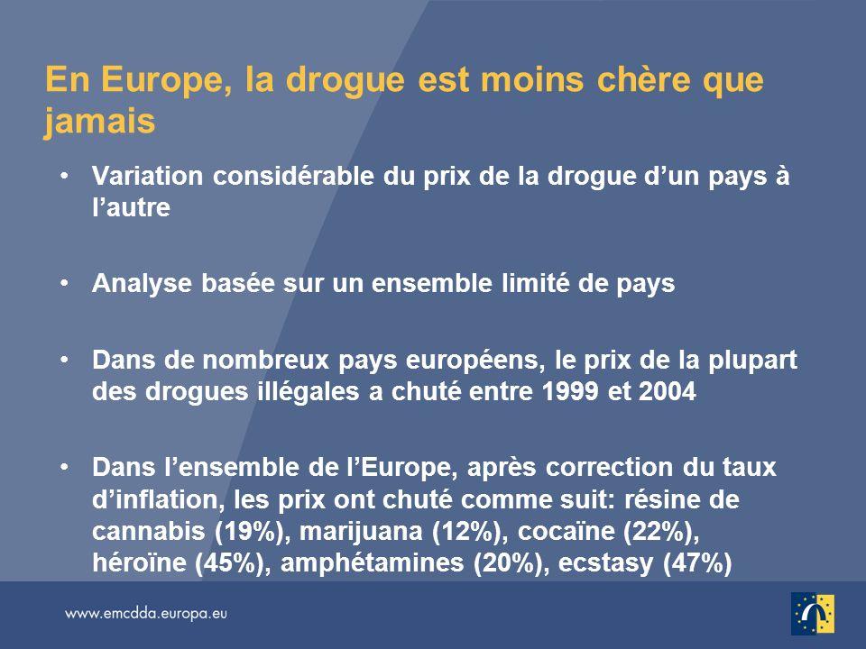 Prix des drogues (suite) Prix des drogues influencés par de nombreux facteurs: approvisionnement, degré de pureté, type de produit, volume acheté, etc.