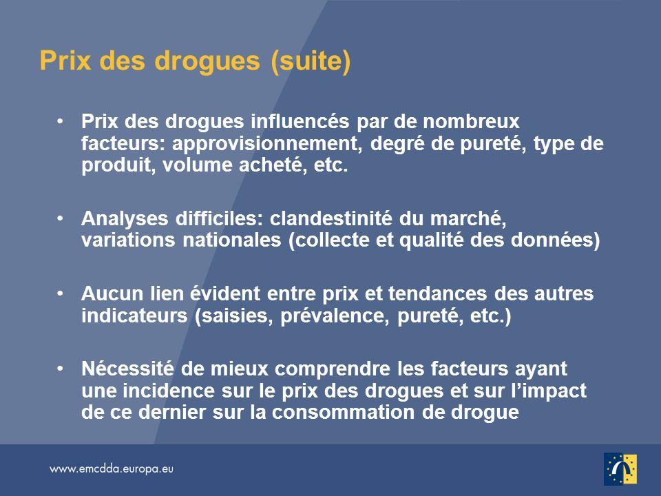 Prix des drogues (suite) Prix des drogues influencés par de nombreux facteurs: approvisionnement, degré de pureté, type de produit, volume acheté, etc