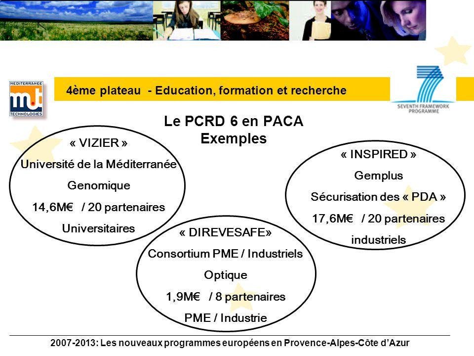 2007-2013: Les nouveaux programmes européens en Provence-Alpes-Côte dAzur Pour en savoir plus….