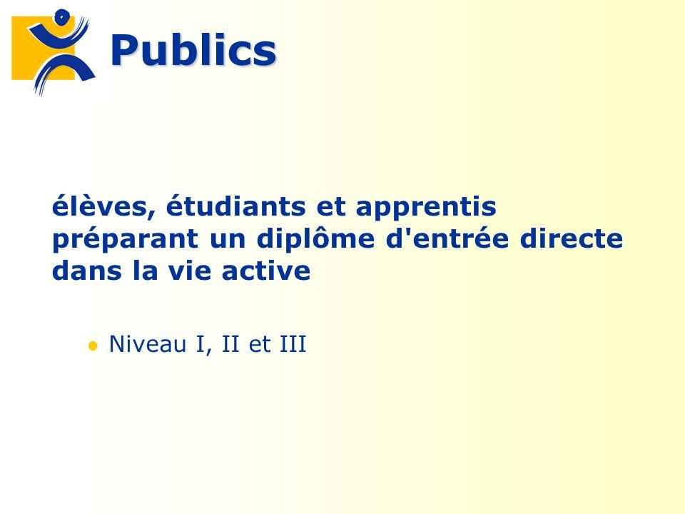 Publics élèves, étudiants et apprentis préparant un diplôme d entrée directe dans la vie active Niveau I, II et III