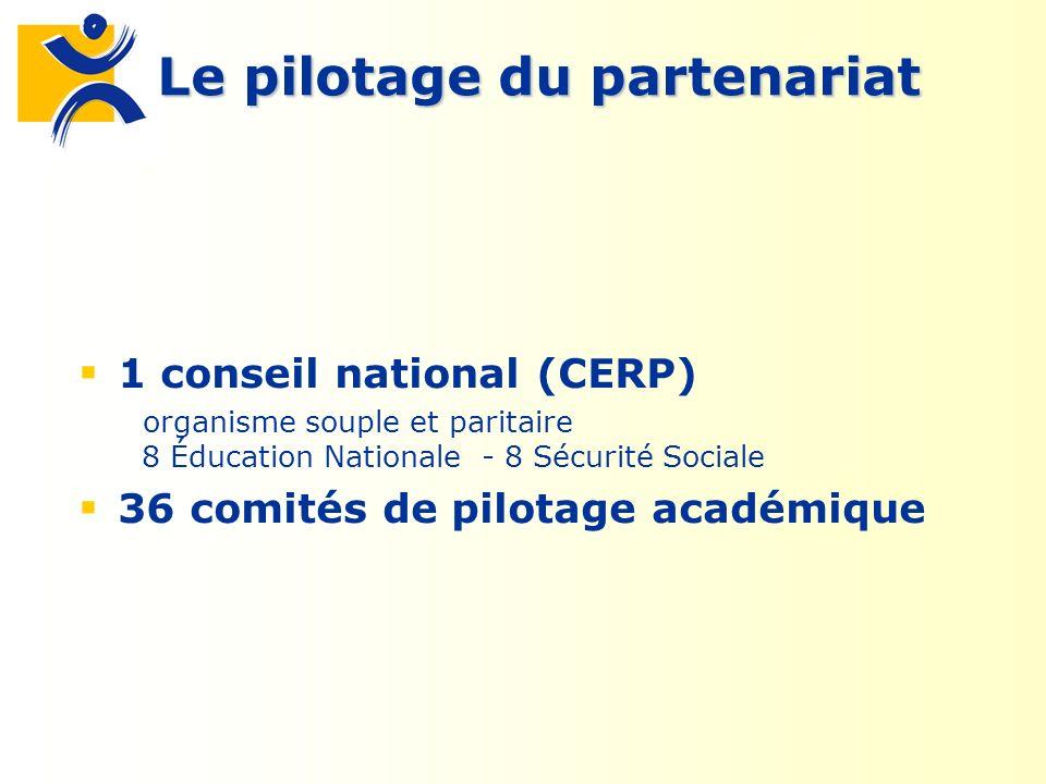 Le pilotage du partenariat 1 conseil national (CERP) organisme souple et paritaire 8 Éducation Nationale - 8 Sécurité Sociale 36 comités de pilotage académique