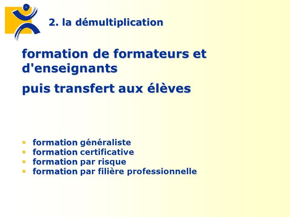2. la démultiplication formation de formateurs et d'enseignants puis transfert aux élèves formation formation généraliste formation formation certific