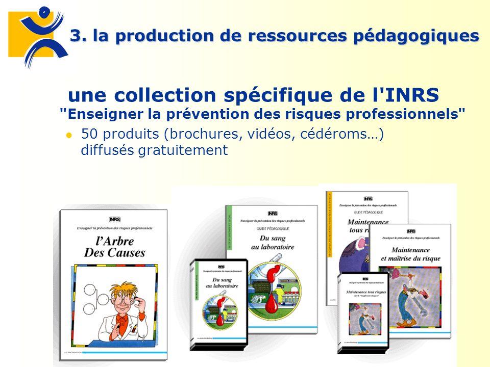 3. la production de ressources pédagogiques une collection spécifique de l'INRS