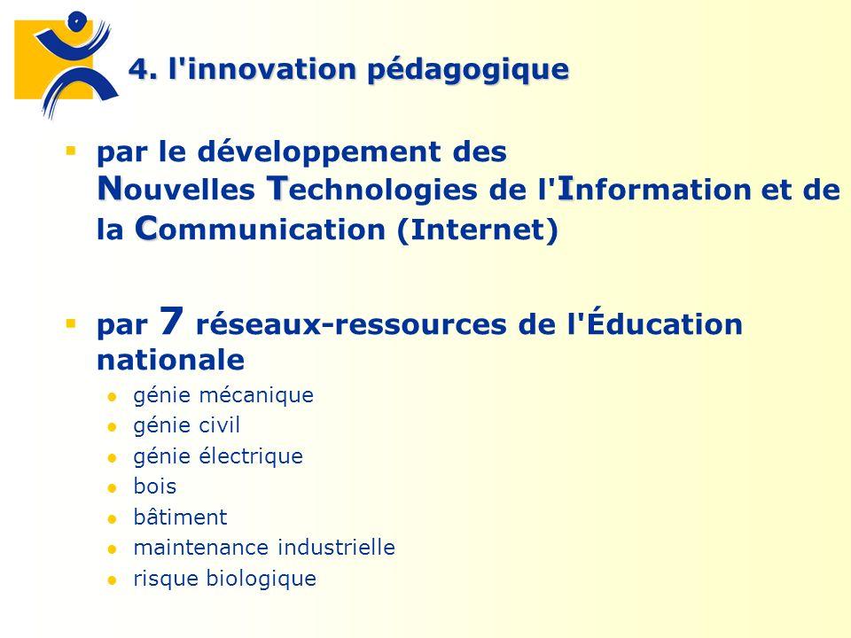 4. l'innovation pédagogique NTI C par le développement des N ouvelles T echnologies de l' I nformation et de la C ommunication (Internet) par 7 réseau