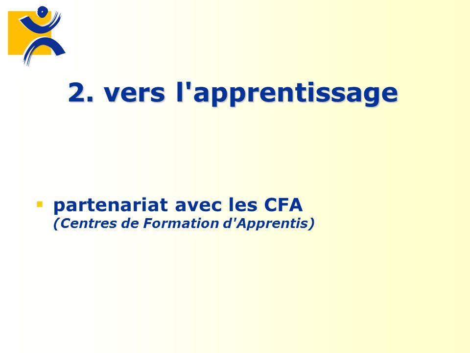 2. vers l apprentissage partenariat avec les CFA (Centres de Formation d Apprentis)