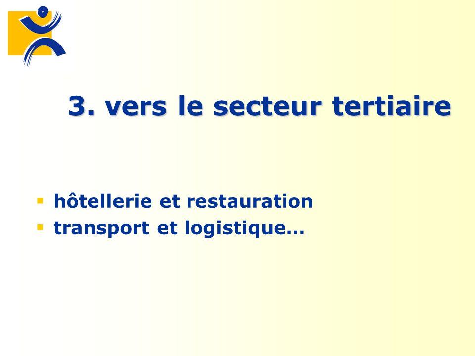 3. vers le secteur tertiaire hôtellerie et restauration transport et logistique…