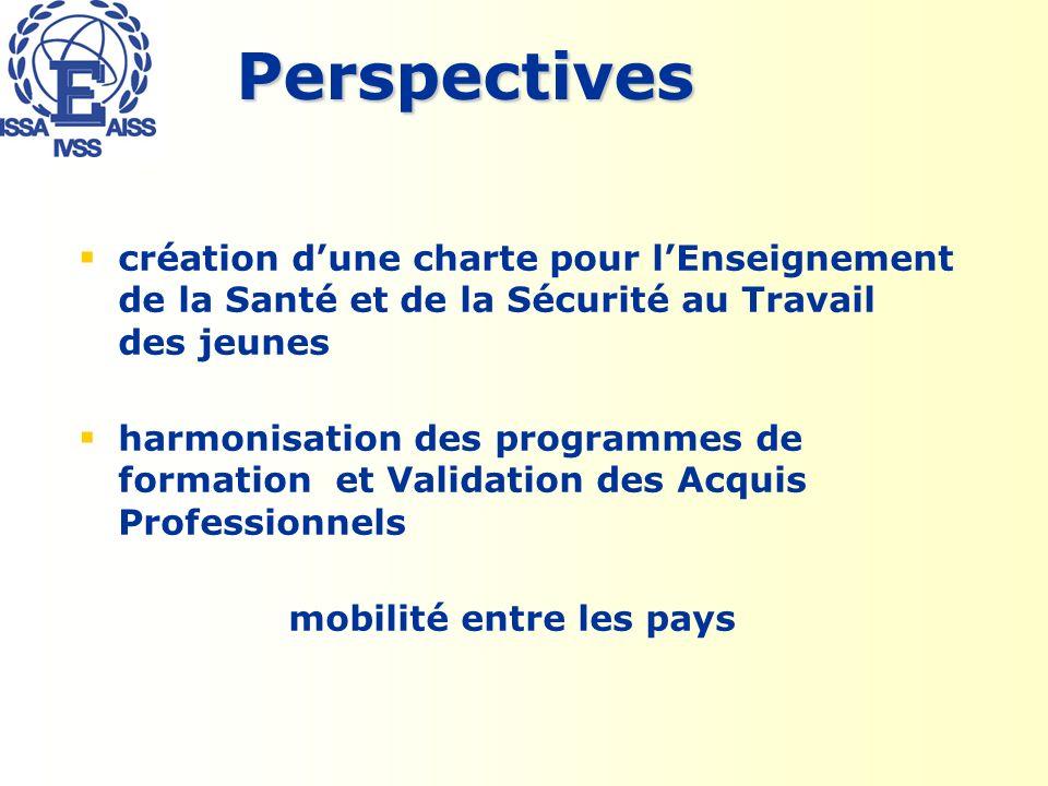 Perspectives création dune charte pour lEnseignement de la Santé et de la Sécurité au Travail des jeunes harmonisation des programmes de formation et Validation des Acquis Professionnels mobilité entre les pays