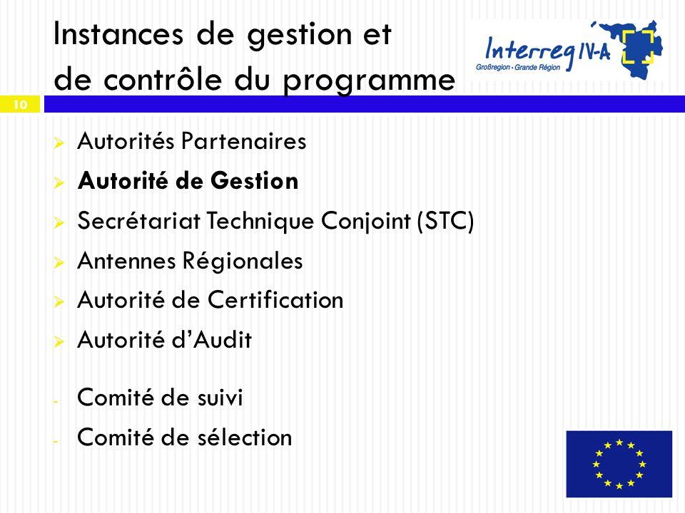 10 Instances de gestion et de contrôle du programme Autorités Partenaires Autorité de Gestion Secrétariat Technique Conjoint (STC) Antennes Régionales