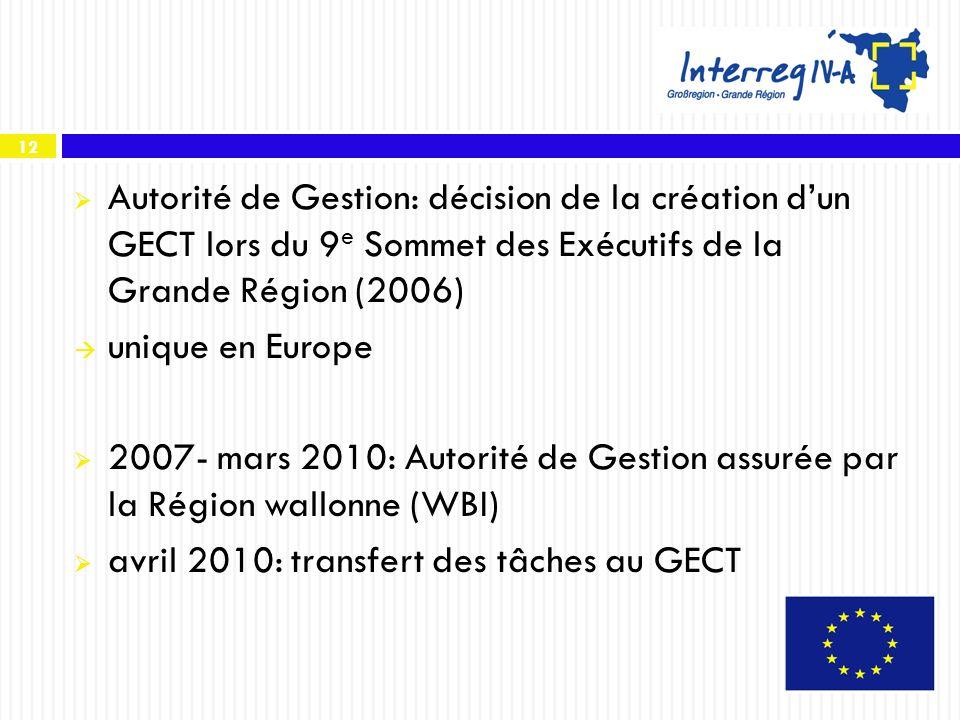 12 Autorité de Gestion: décision de la création dun GECT lors du 9 e Sommet des Exécutifs de la Grande Région (2006) unique en Europe 2007- mars 2010: