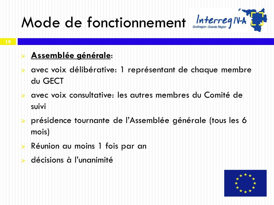 19 Mode de fonctionnement Assemblée générale: avec voix délibérative: 1 représentant de chaque membre du GECT avec voix consultative: les autres membr