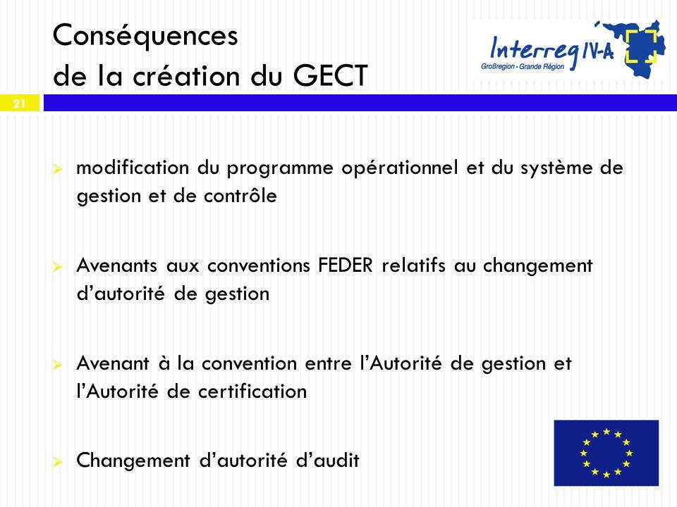 21 Conséquences de la création du GECT modification du programme opérationnel et du système de gestion et de contrôle Avenants aux conventions FEDER r