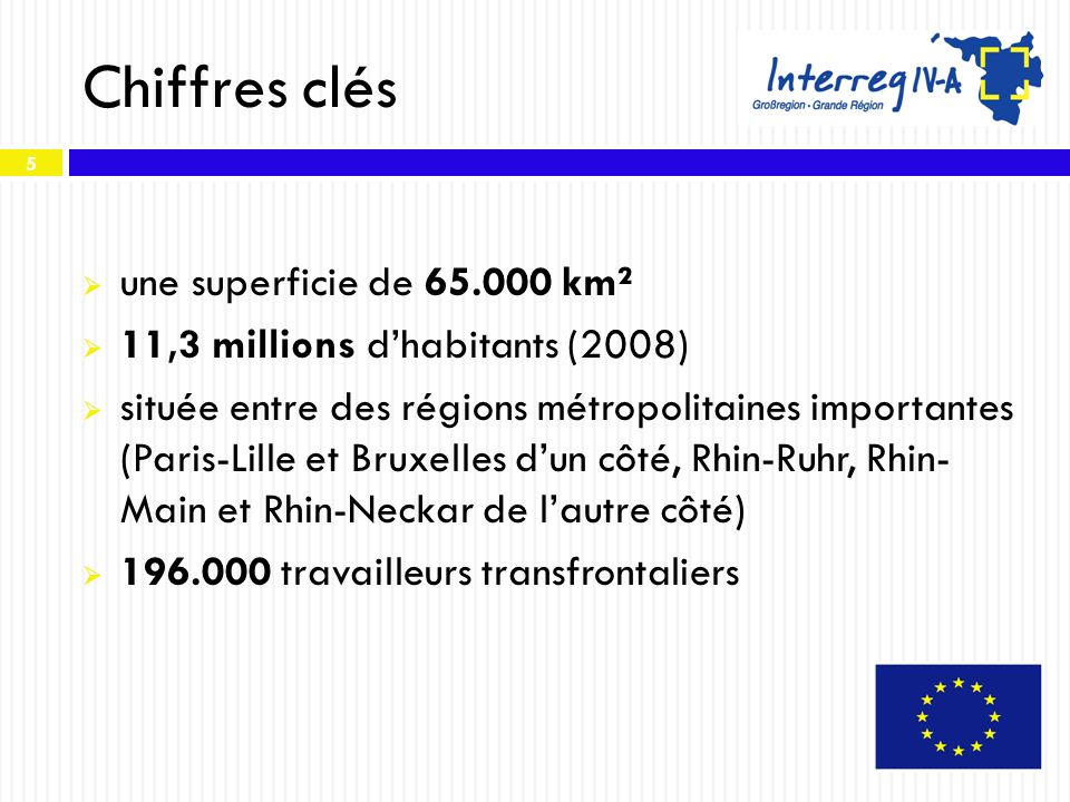5 Chiffres clés une superficie de 65.000 km² 11,3 millions dhabitants (2008) située entre des régions métropolitaines importantes (Paris-Lille et Brux