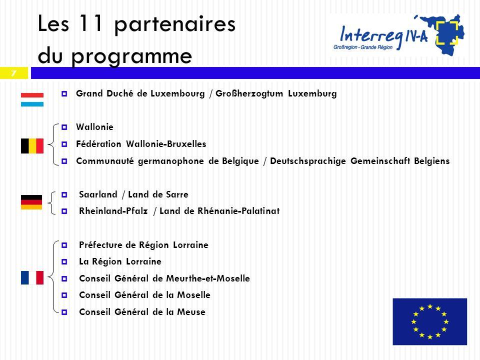 7 Les 11 partenaires du programme Grand Duché de Luxembourg / Großherzogtum Luxemburg Wallonie Fédération Wallonie-Bruxelles Communauté germanophone d