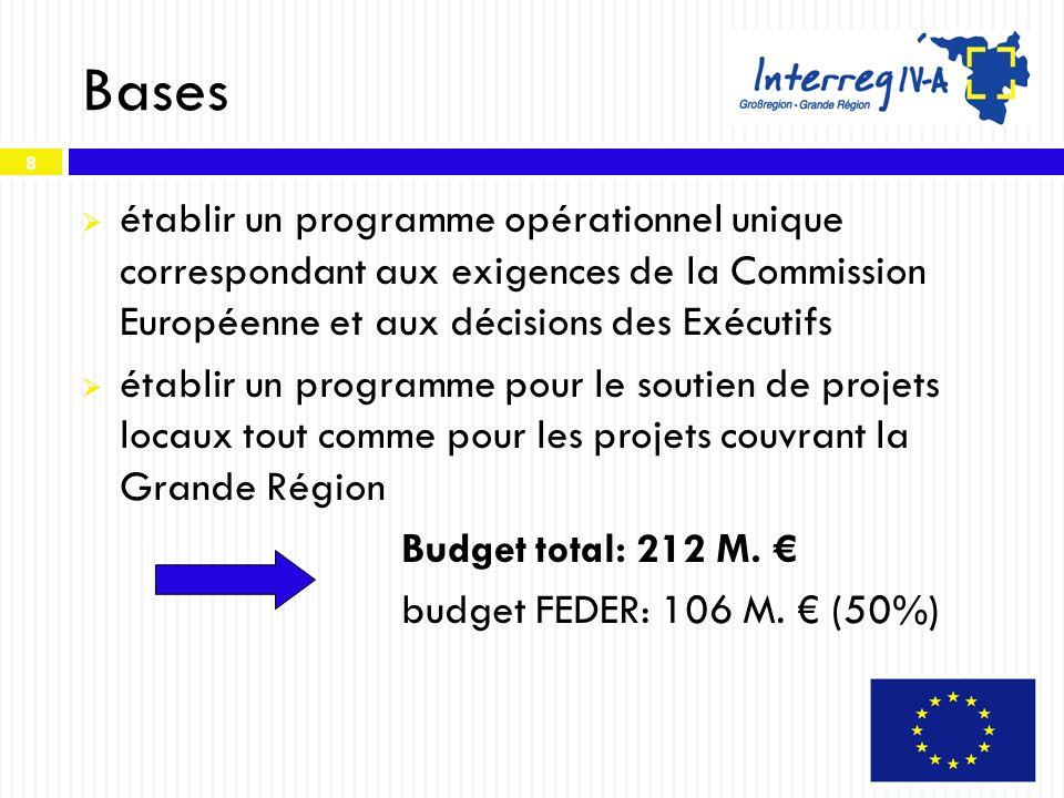 8 Bases établir un programme opérationnel unique correspondant aux exigences de la Commission Européenne et aux décisions des Exécutifs établir un pro