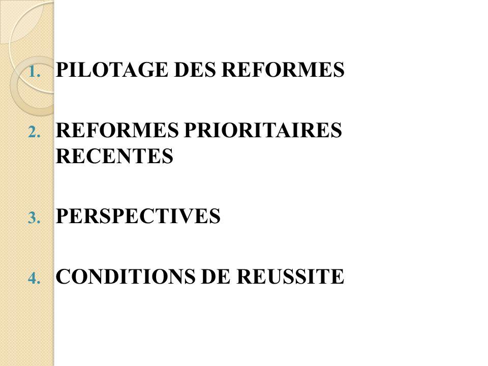 1.PILOTAGE DES REFORMES 2. REFORMES PRIORITAIRES RECENTES 3.