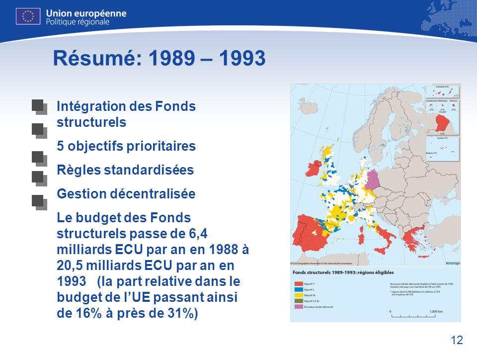 12 Résumé: 1989 – 1993 Intégration des Fonds structurels 5 objectifs prioritaires Règles standardisées Gestion décentralisée Le budget des Fonds struc