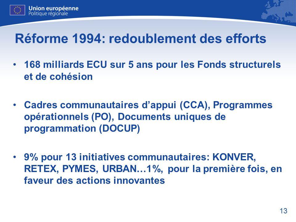 13 Réforme 1994: redoublement des efforts 168 milliards ECU sur 5 ans pour les Fonds structurels et de cohésion Cadres communautaires dappui (CCA), Pr