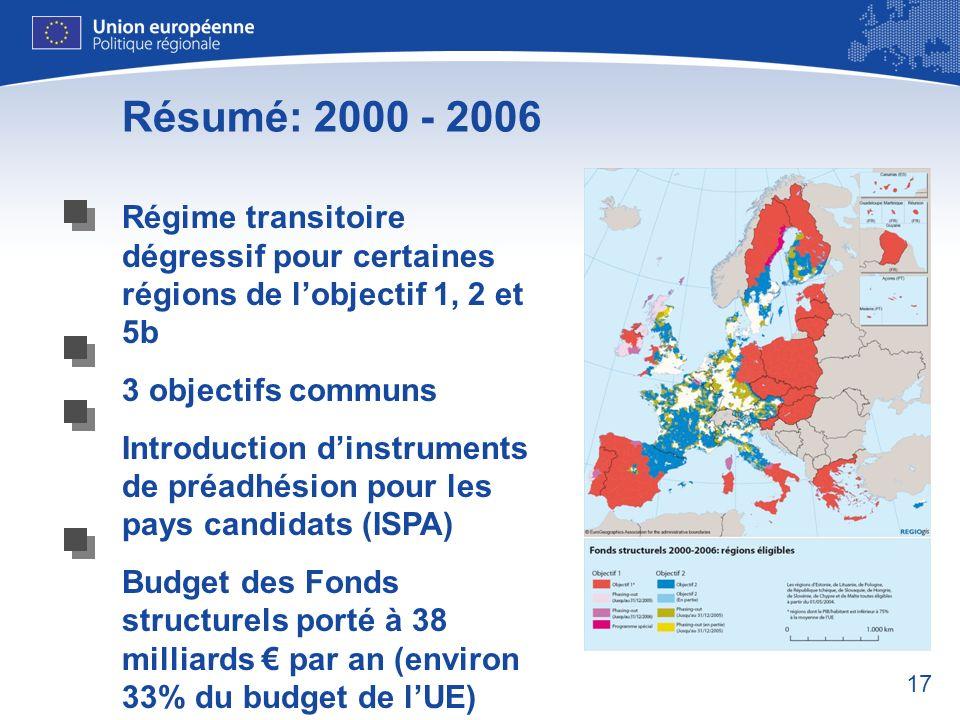 17 Résumé: 2000 - 2006 Régime transitoire dégressif pour certaines régions de lobjectif 1, 2 et 5b 3 objectifs communs Introduction dinstruments de pr