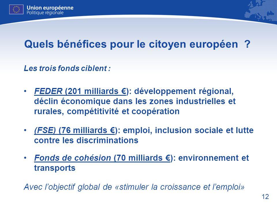 12 Quels bénéfices pour le citoyen européen ? Les trois fonds ciblent : FEDER (201 milliards ): développement régional, déclin économique dans les zon