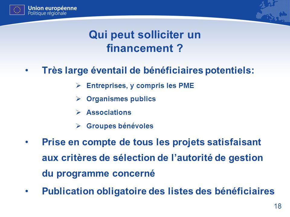 18 Qui peut solliciter un financement ? Très large éventail de bénéficiaires potentiels: Entreprises, y compris les PME Organismes publics Association
