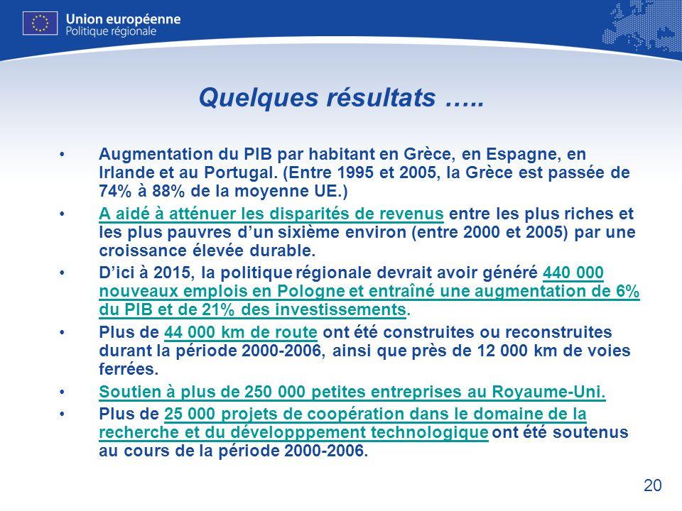 20 Quelques résultats ….. Augmentation du PIB par habitant en Grèce, en Espagne, en Irlande et au Portugal. (Entre 1995 et 2005, la Grèce est passée d