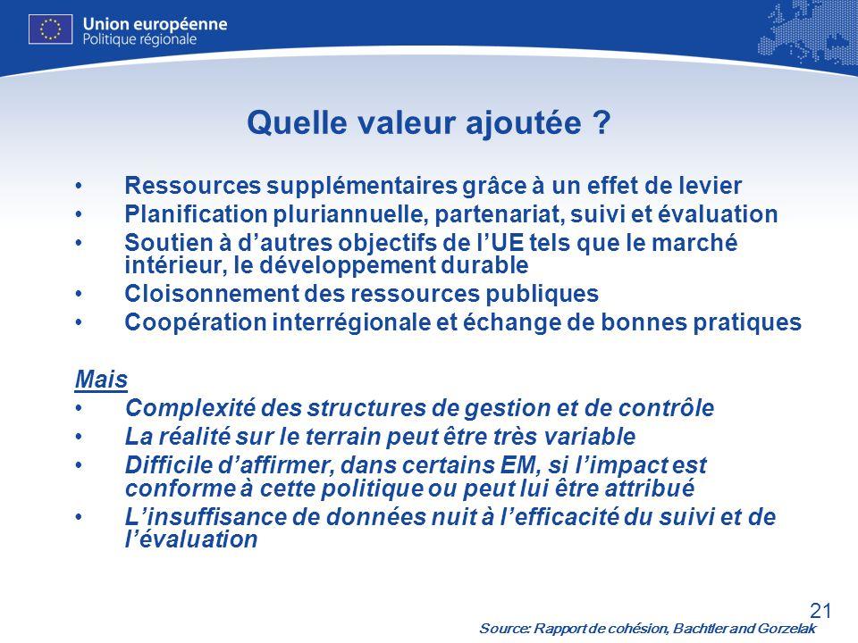 21 Quelle valeur ajoutée ? Ressources supplémentaires grâce à un effet de levier Planification pluriannuelle, partenariat, suivi et évaluation Soutien