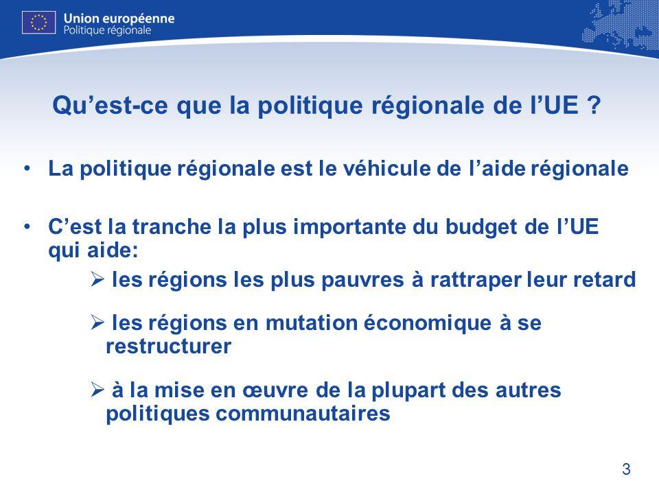3 Quest-ce que la politique régionale de lUE ? La politique régionale est le véhicule de laide régionale Cest la tranche la plus importante du budget