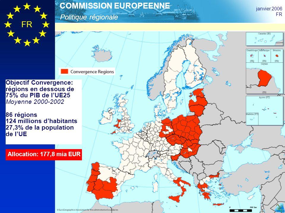 Politique régionale COMMISSION EUROPEENNE janvier 2006 FR Objectif Convergence: régions en dessous de 75% du PIB de lUE25 Moyenne 2000-2002 86 régions 124 millions dhabitants 27,3% de la population de lUE Allocation: 177,8 mia EUR