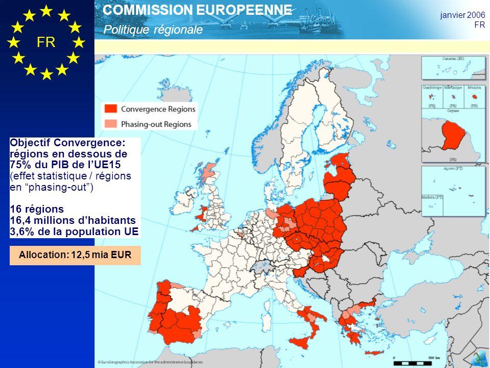 Politique régionale COMMISSION EUROPEENNE janvier 2006 FR Objectif Convergence: régions en dessous de 75% du PIB de lUE15 (effet statistique / régions en phasing-out) 16 régions 16,4 millions dhabitants 3,6% de la population UE Allocation: 12,5 mia EUR