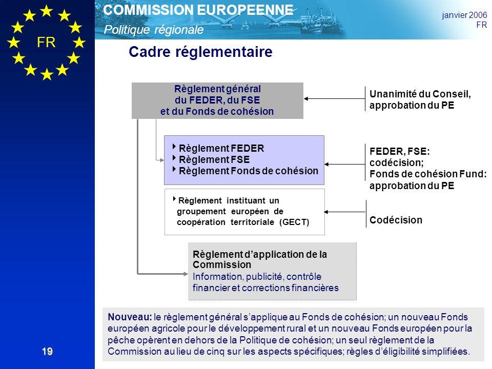 Politique régionale COMMISSION EUROPEENNE janvier 2006 FR 19 Règlement général du FEDER, du FSE et du Fonds de cohésion Règlement FEDER Règlement FSE Règlement Fonds de cohésion Règlement dapplication de la Commission Information, publicité, contrôle financier et corrections financières Unanimité du Conseil, approbation du PE FEDER, FSE: codécision; Fonds de cohésion Fund: approbation du PE Codécision Cadre réglementaire Nouveau: le règlement général sapplique au Fonds de cohésion; un nouveau Fonds européen agricole pour le développement rural et un nouveau Fonds européen pour la pêche opèrent en dehors de la Politique de cohésion; un seul règlement de la Commission au lieu de cinq sur les aspects spécifiques; règles déligibilité simplifiées.