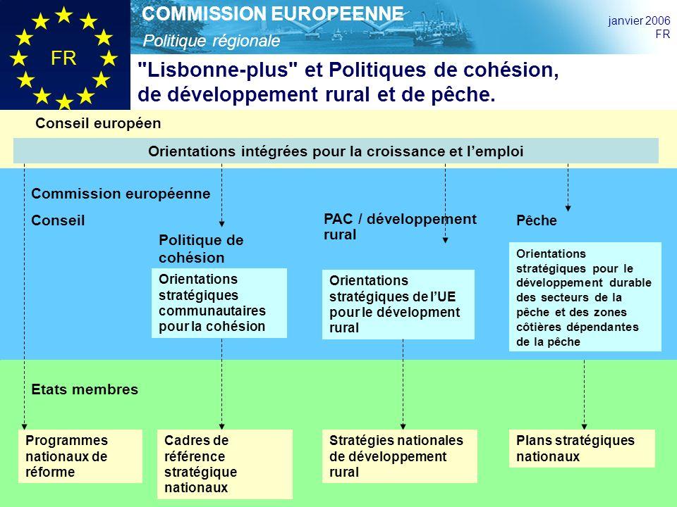 Politique régionale COMMISSION EUROPEENNE janvier 2006 FR Orientations intégrées pour la croissance et lemploi Orientations stratégiques communautaires pour la cohésion Orientations stratégiques de lUE pour le dévelopment rural Orientations stratégiques pour le développement durable des secteurs de la pêche et des zones côtières dépendantes de la pêche Programmes nationaux de réforme Cadres de référence stratégique nationaux Plans stratégiques nationaux Stratégies nationales de développement rural Politique de cohésion PAC / développement rural Pêche Conseil européen Commission européenne Conseil Etats membres Lisbonne-plus et Politiques de cohésion, de développement rural et de pêche.