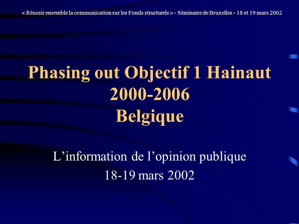 Phasing out Objectif 1 Hainaut 2000-2006 Belgique Linformation de lopinion publique 18-19 mars 2002 « Réussir ensemble la communication sur les Fonds structurels » - Séminaire de Bruxelles - 18 et 19 mars 2002