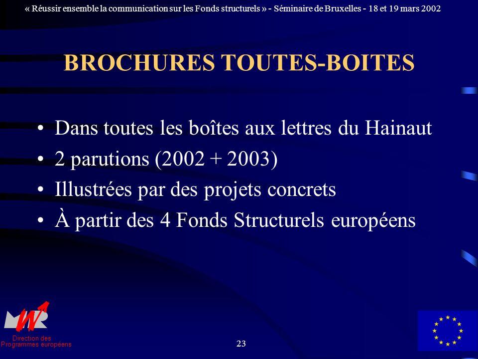 Direction des Programmes européens « Réussir ensemble la communication sur les Fonds structurels » - Séminaire de Bruxelles - 18 et 19 mars 2002 23 BROCHURES TOUTES-BOITES Dans toutes les boîtes aux lettres du Hainaut 2 parutions (2002 + 2003) Illustrées par des projets concrets À partir des 4 Fonds Structurels européens