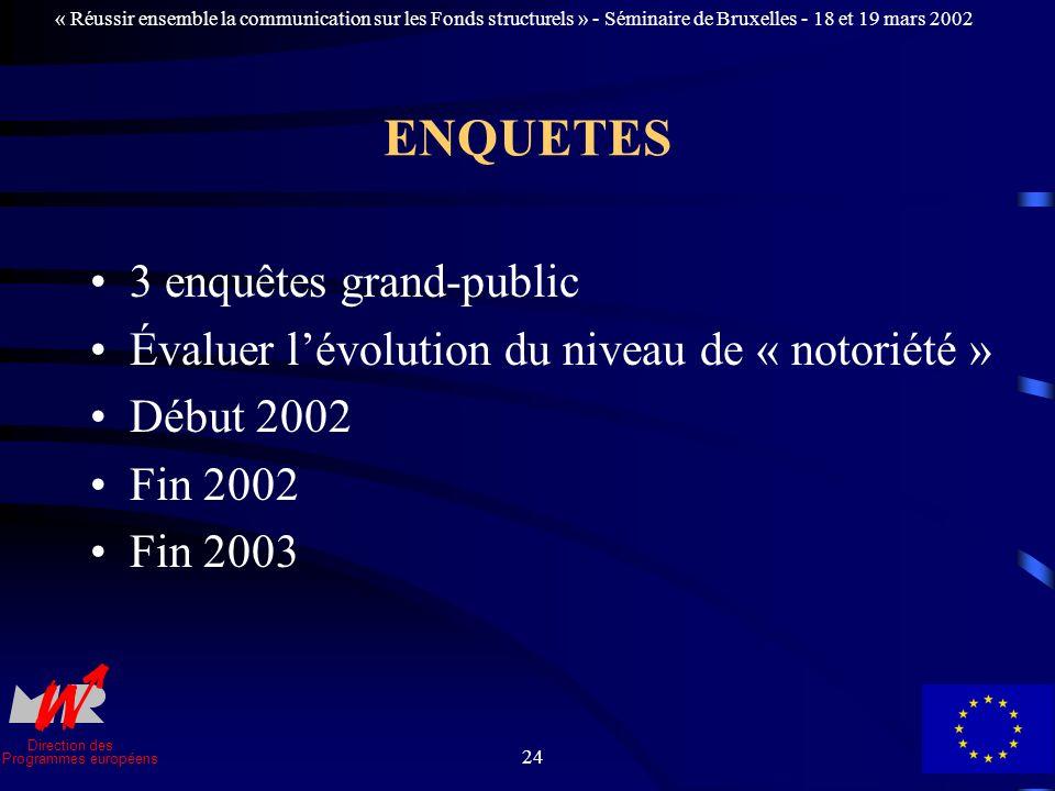 Direction des Programmes européens « Réussir ensemble la communication sur les Fonds structurels » - Séminaire de Bruxelles - 18 et 19 mars 2002 24 ENQUETES 3 enquêtes grand-public Évaluer lévolution du niveau de « notoriété » Début 2002 Fin 2002 Fin 2003