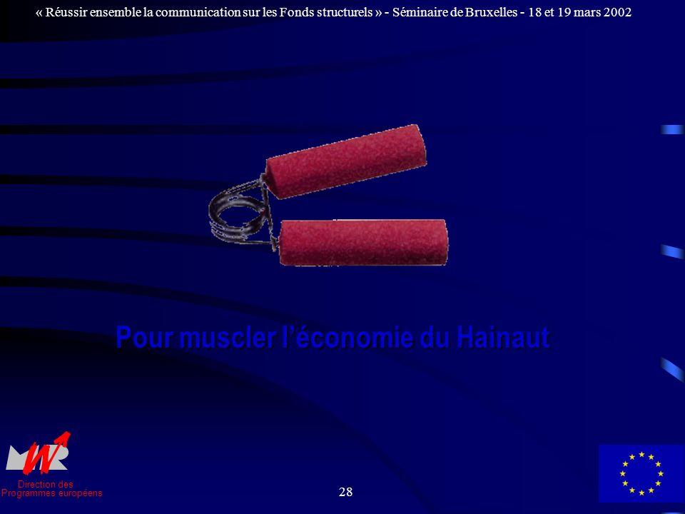 Direction des Programmes européens « Réussir ensemble la communication sur les Fonds structurels » - Séminaire de Bruxelles - 18 et 19 mars 2002 28 Pour muscler léconomie du Hainaut