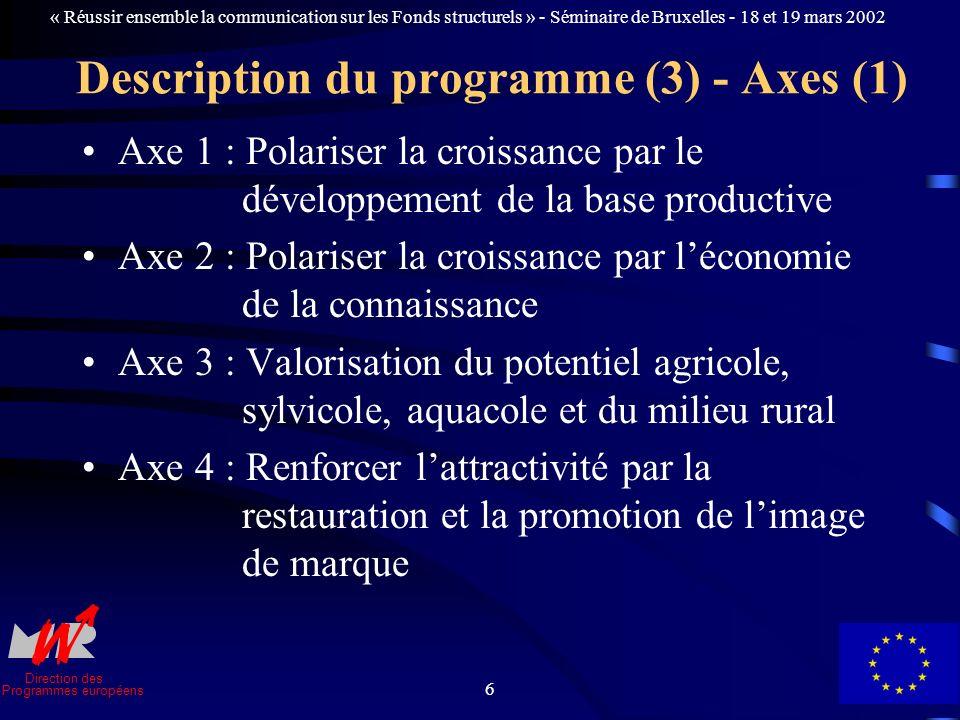 Direction des Programmes européens « Réussir ensemble la communication sur les Fonds structurels » - Séminaire de Bruxelles - 18 et 19 mars 2002 6 Description du programme (3) - Axes (1) Axe 1 : Polariser la croissance par le développement de la base productive Axe 2 : Polariser la croissance par léconomie de la connaissance Axe 3 : Valorisation du potentiel agricole, sylvicole, aquacole et du milieu rural Axe 4 : Renforcer lattractivité par la restauration et la promotion de limage de marque