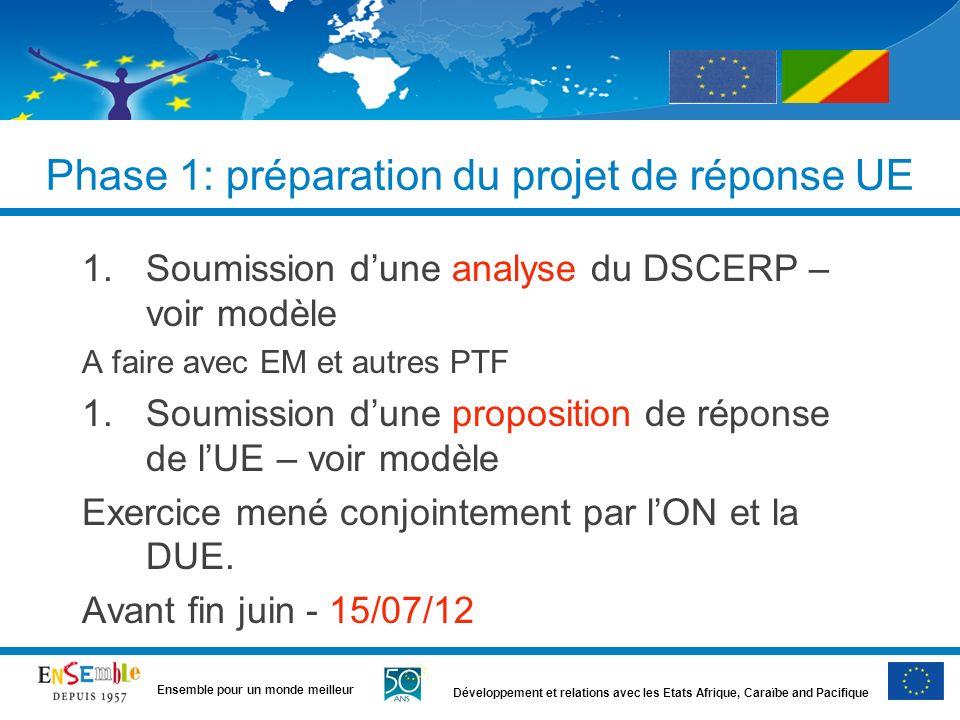 Développement et relations avec les Etats Afrique, Caraïbe and Pacifique Ensemble pour un monde meilleur Phase 1: préparation du projet de réponse UE