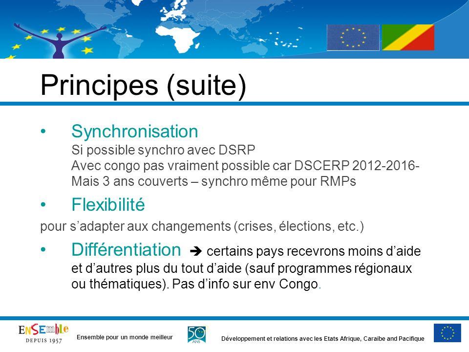 Développement et relations avec les Etats Afrique, Caraïbe and Pacifique Ensemble pour un monde meilleur Principes (suite) Synchronisation Si possible