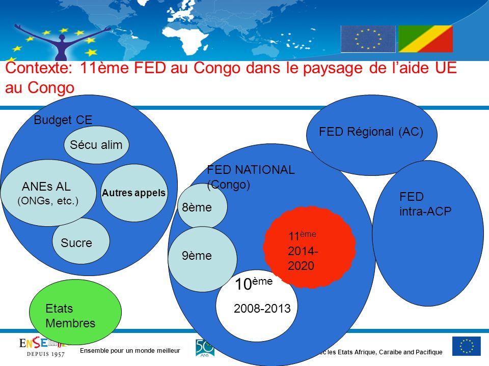 Développement et relations avec les Etats Afrique, Caraïbe and Pacifique Ensemble pour un monde meilleur Contexte: 11ème FED au Congo dans le paysage