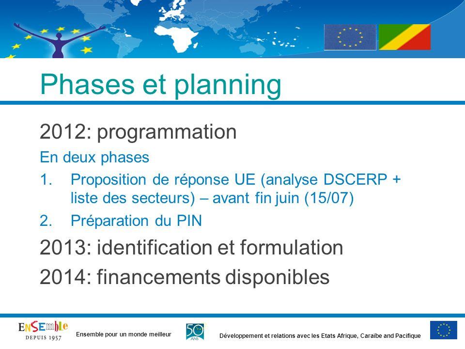 Développement et relations avec les Etats Afrique, Caraïbe and Pacifique Ensemble pour un monde meilleur Phases et planning 2012: programmation En deu