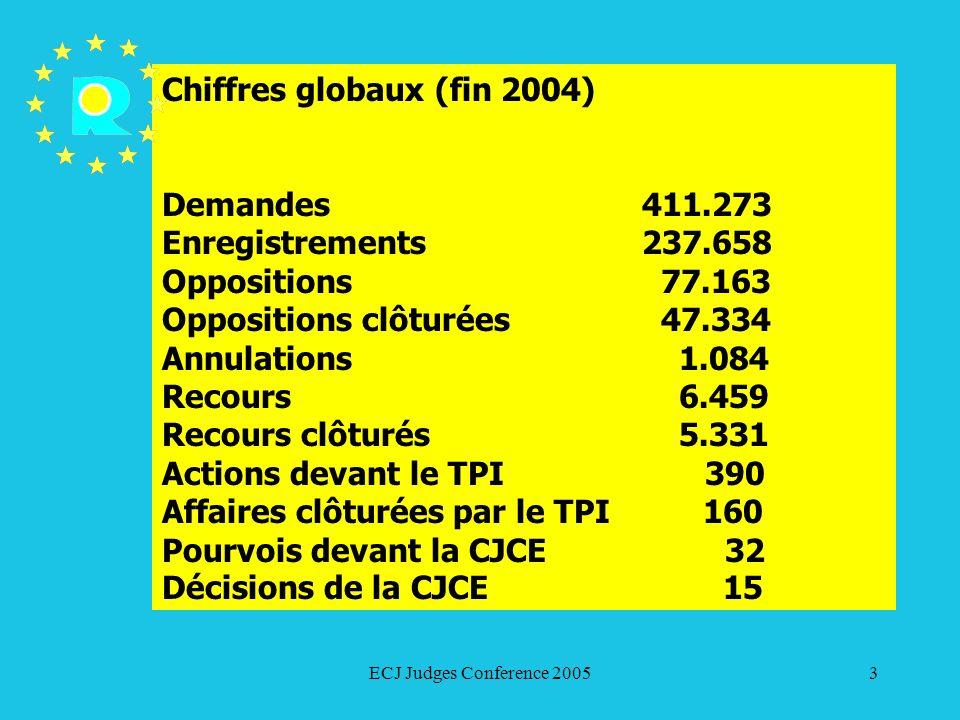 ECJ Judges Conference 2005114 C-311/05 P - T-161/02 Naipes Heraclio/France Artes