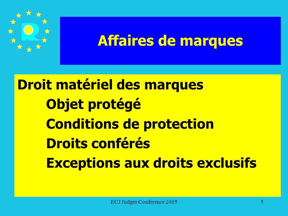 ECJ Judges Conference 2005166 Affaires de marques Etendue de la protection Marques jouissant dune notoriété: produits identiques ou similaires